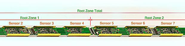 Image of GDot Soil Moisture Display